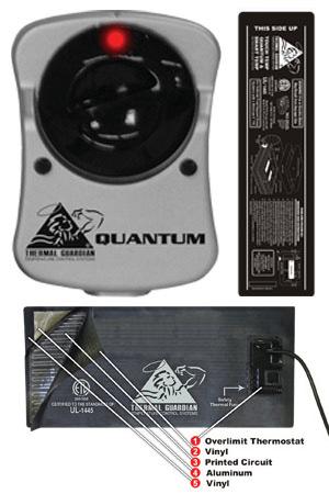 quantumHeater